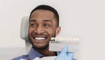 Dental Veneers – Types, Pros, And Cons